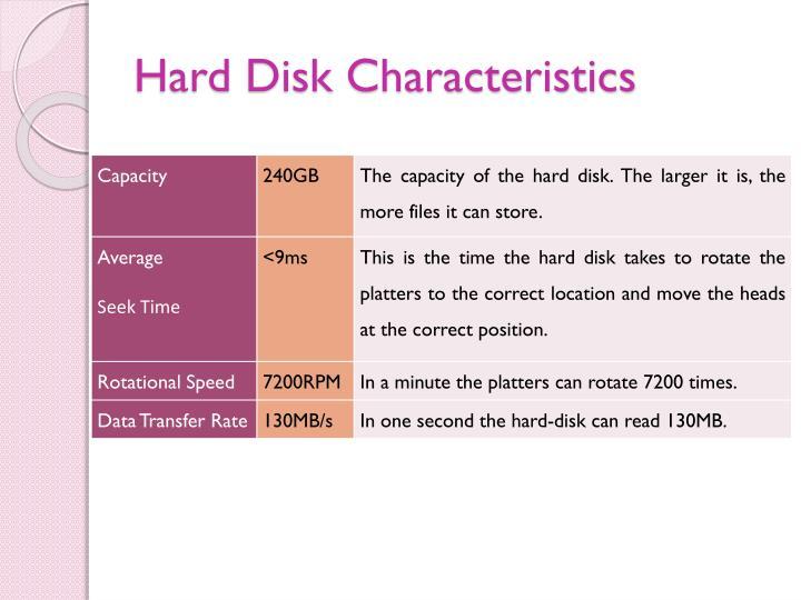 Hard Disk Characteristics