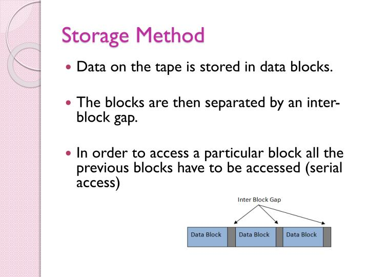 Storage Method