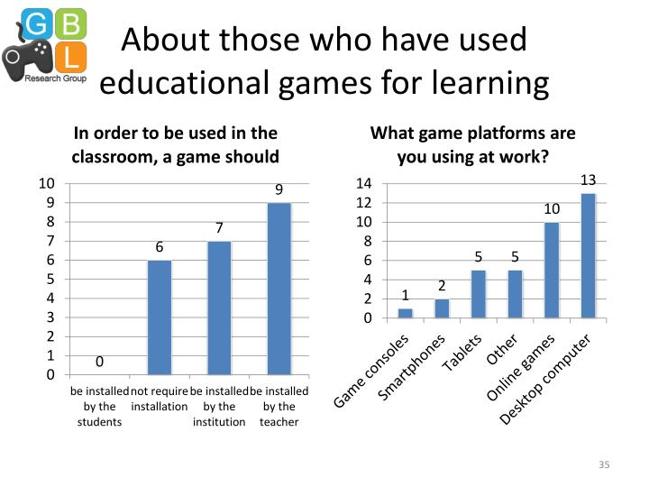 About those who have used educational games for learning