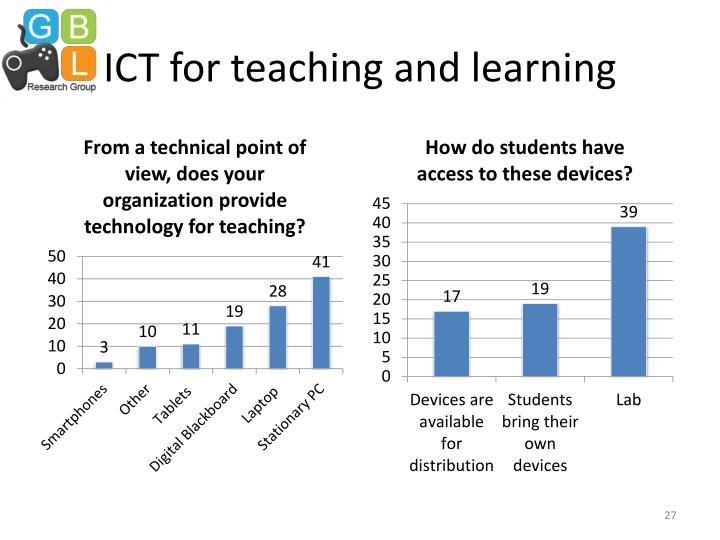ICT for teaching and learning