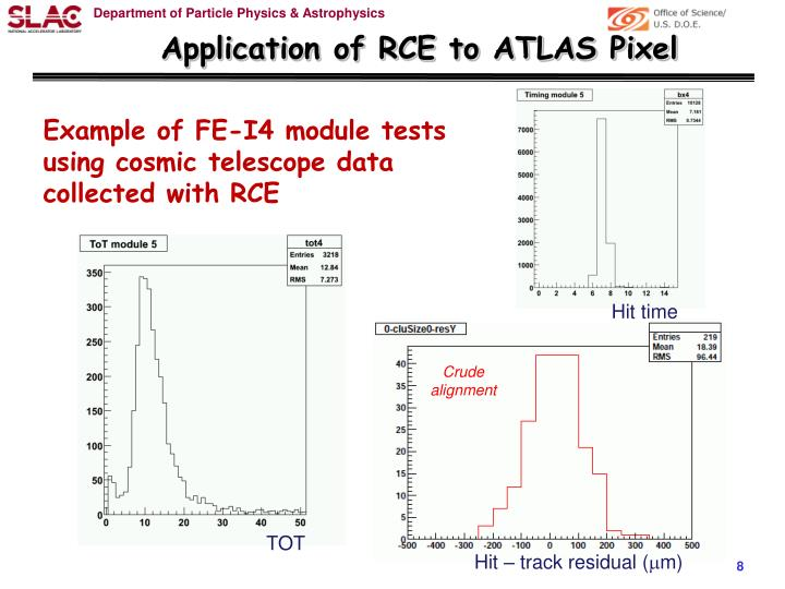 Application of RCE to ATLAS Pixel