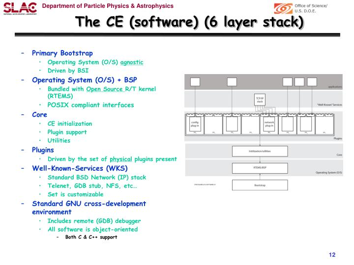 The CE (software) (6 layer stack)
