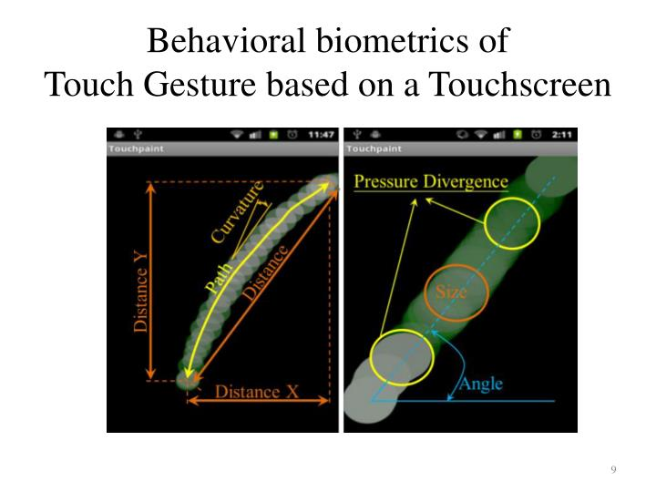 Behavioral biometrics
