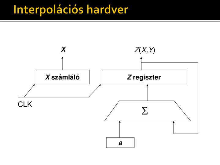 Interpolációs hardver