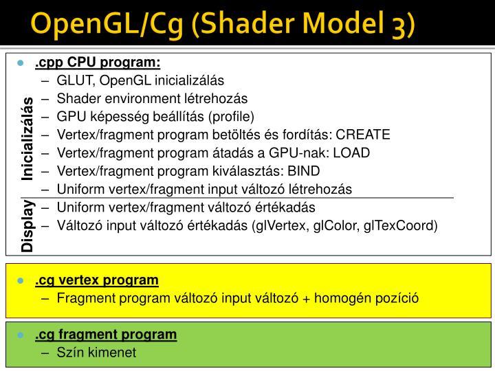 OpenGL/Cg (