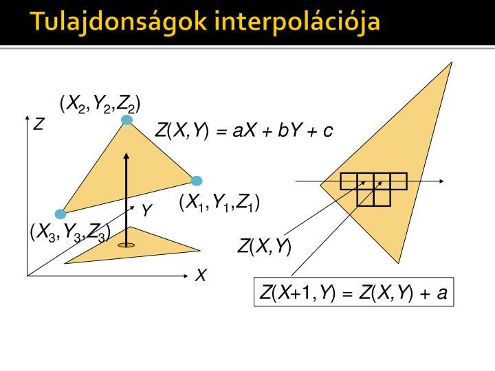 Tulajdonságok interpolációja