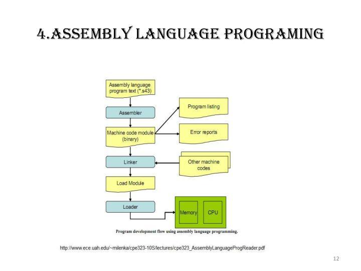4.Assembly Language