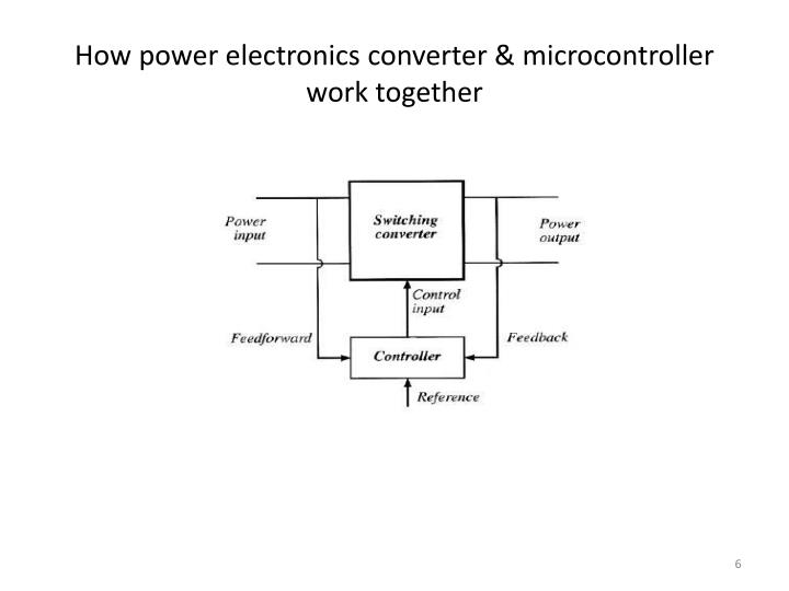 How power electronics converter & microcontroller work together