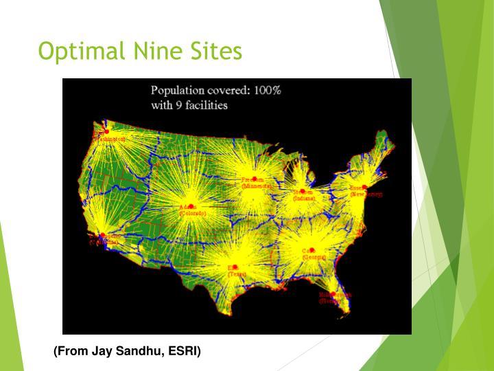 Optimal Nine Sites