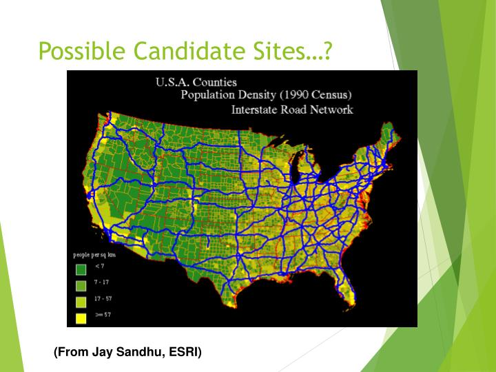Possible Candidate Sites…?