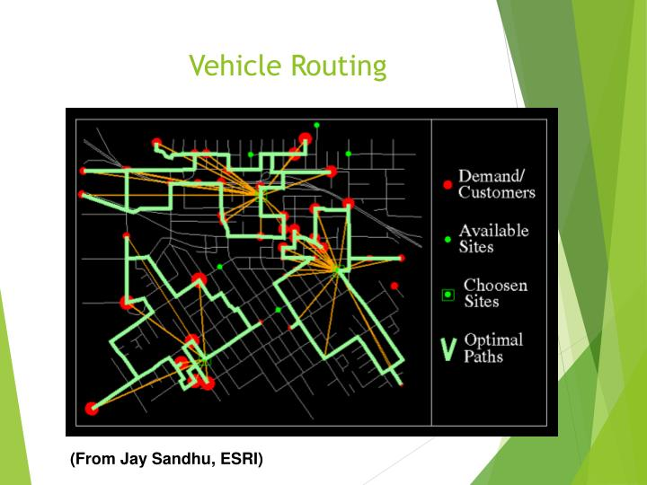 Vehicle Routing
