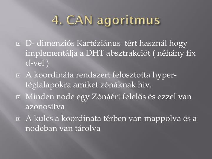 4. CAN