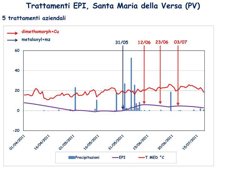 Trattamenti EPI, Santa Maria della Versa (PV)