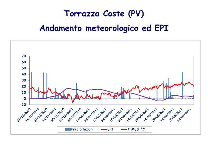 Torrazza Coste (PV)