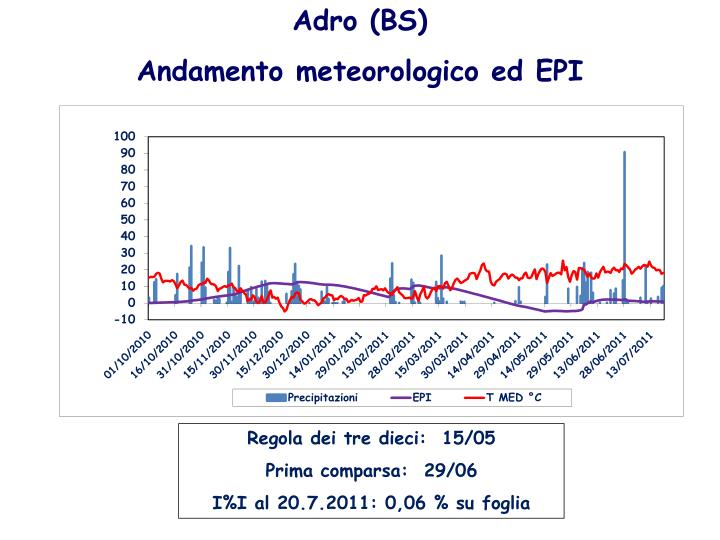 Adro (BS)