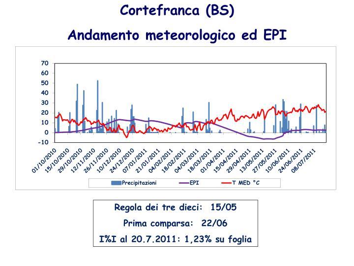 Cortefranca (BS)