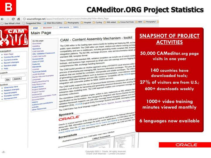 CAMeditor.ORG Project Statistics