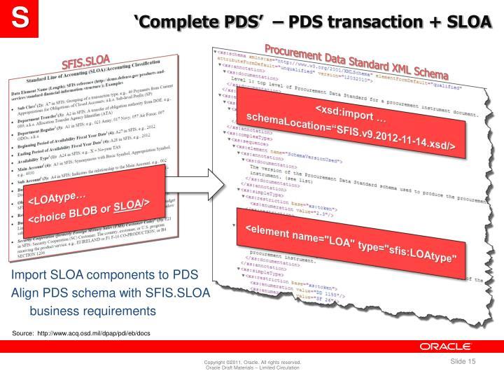 'Complete PDS'  – PDS transaction + SLOA