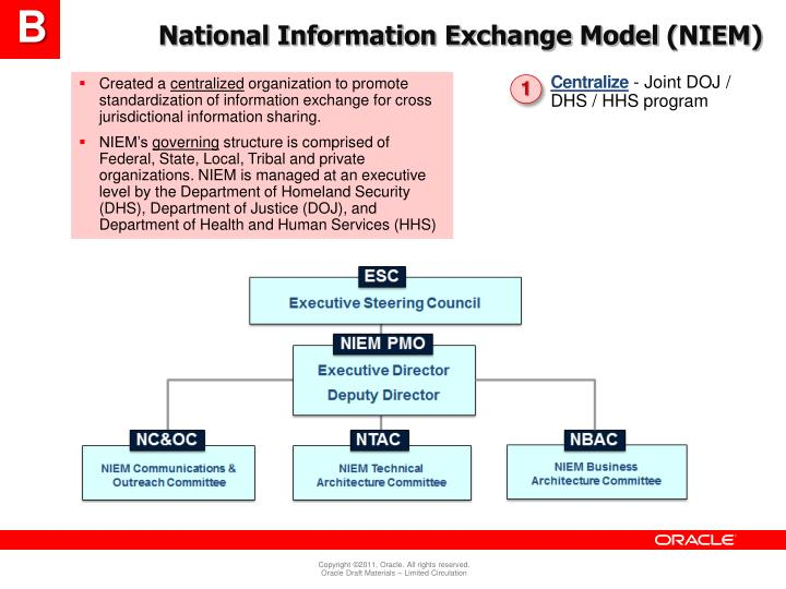 National Information Exchange Model