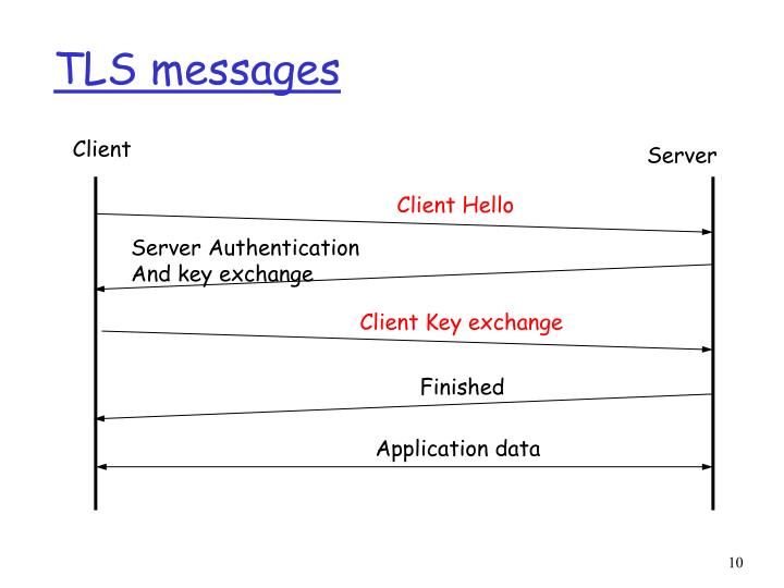 Client Key exchange