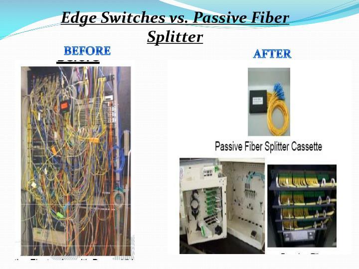 Edge Switches vs. Passive Fiber Splitter