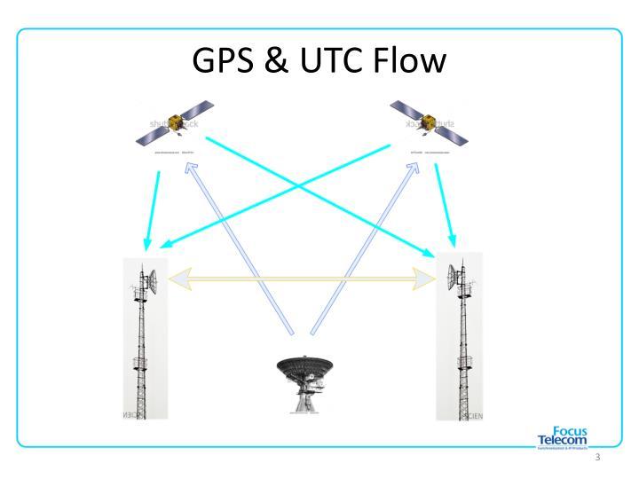 GPS & UTC Flow