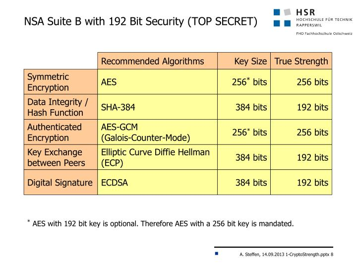 NSA Suite B with 192 Bit Security