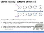 group activity patterns of disease2