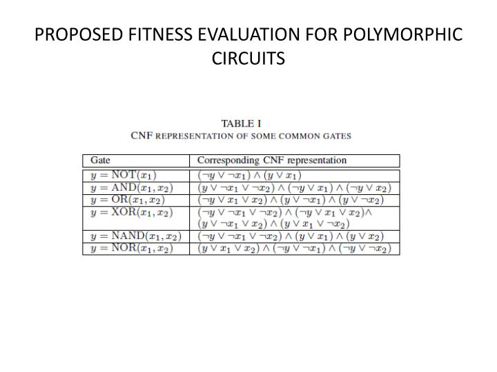 PROPOSED FITNESS EVALUATION FOR POLYMORPHIC