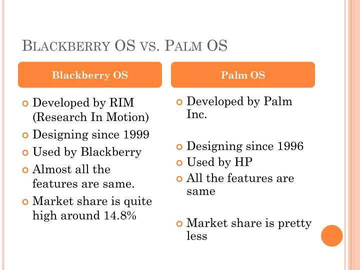 Blackberry OS vs. Palm OS