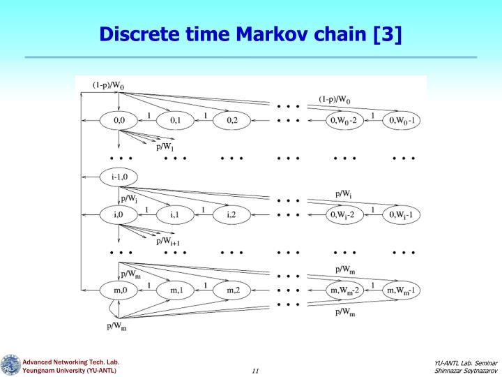 Discrete time Markov chain [3]