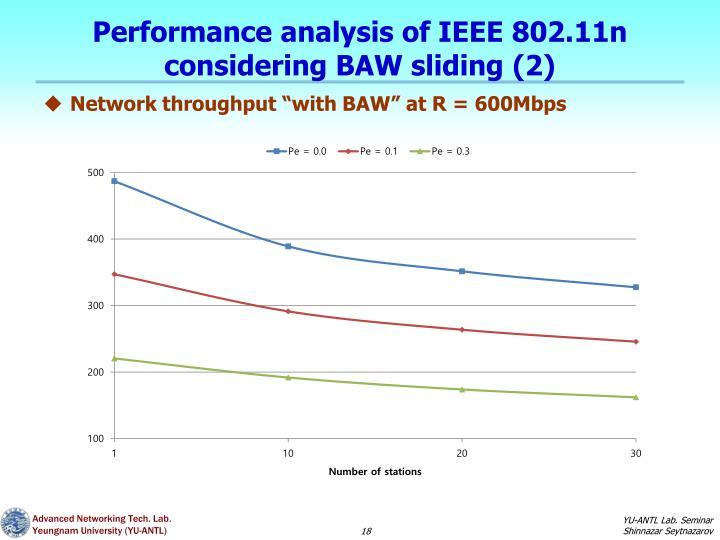 Performance analysis of IEEE 802.11n considering BAW sliding