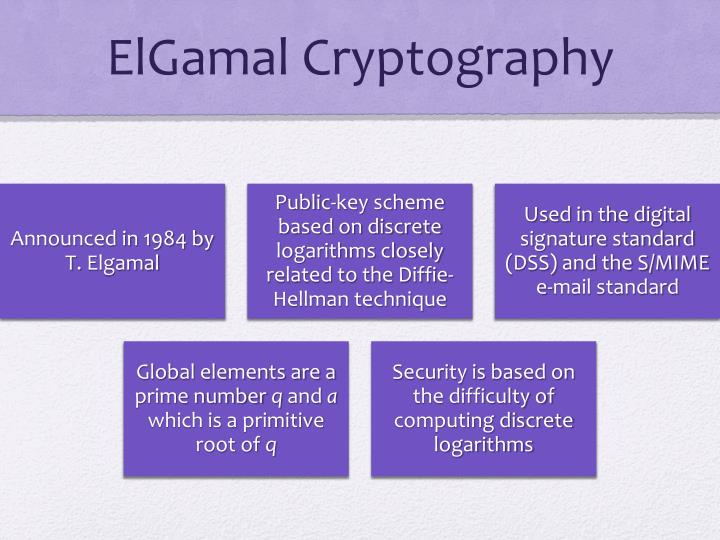 ElGamal Cryptography