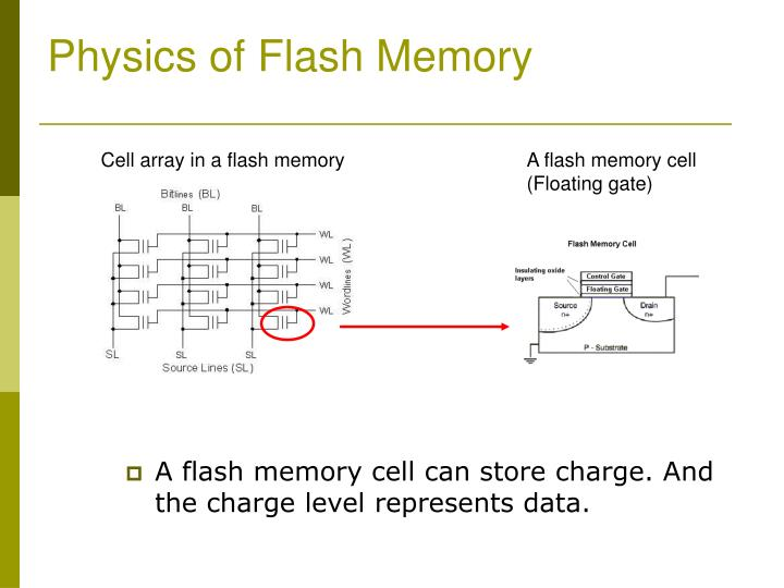 Physics of Flash Memory