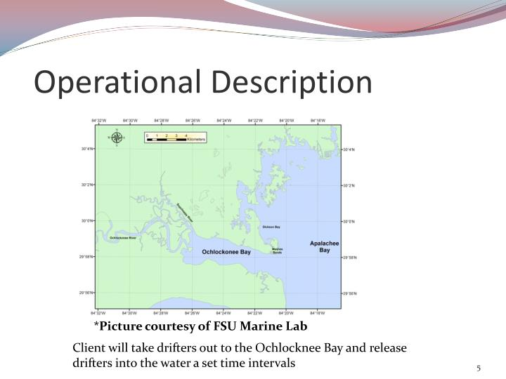 Operational Description