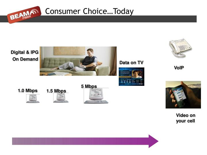 Consumer Choice…Today