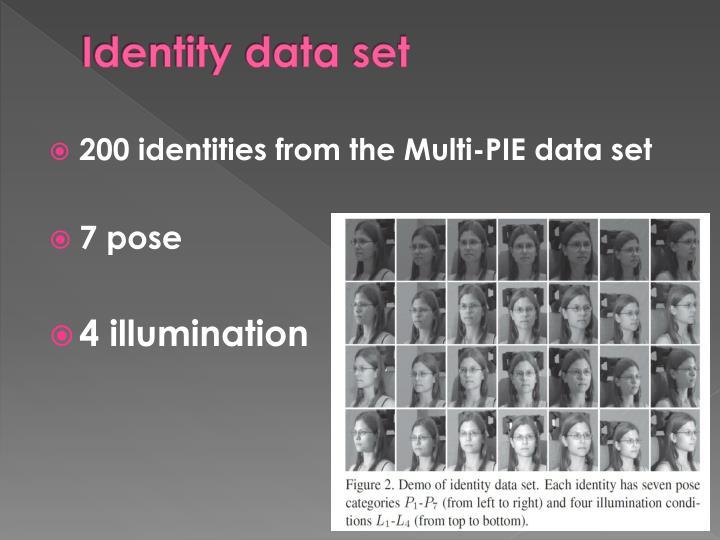 Identity data set