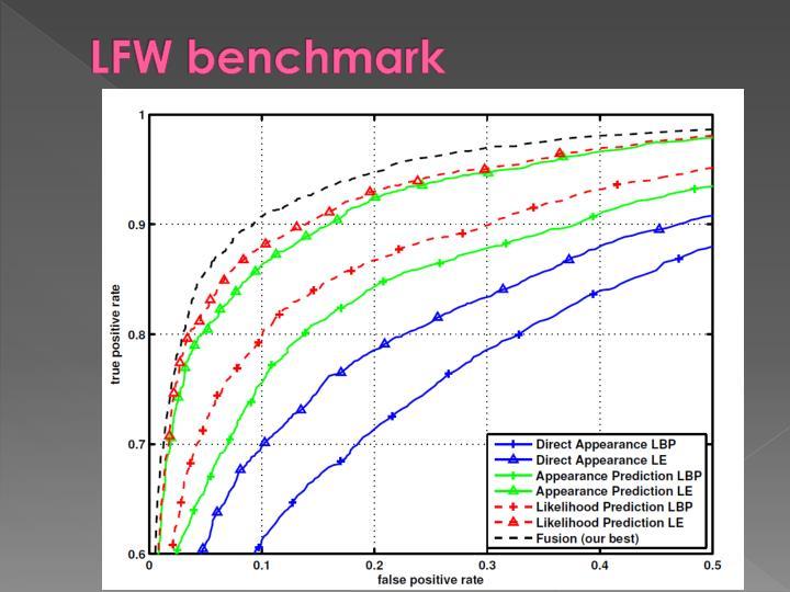 LFW benchmark