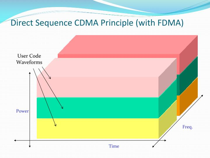 Direct Sequence CDMA Principle (with FDMA)