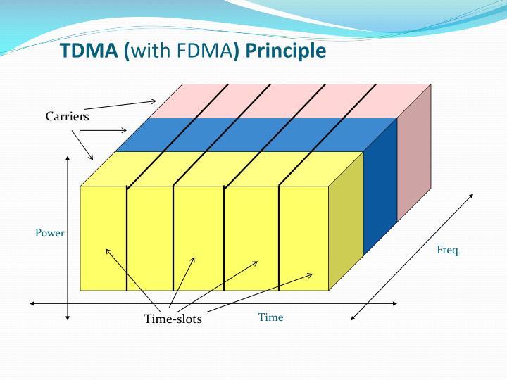 TDMA (
