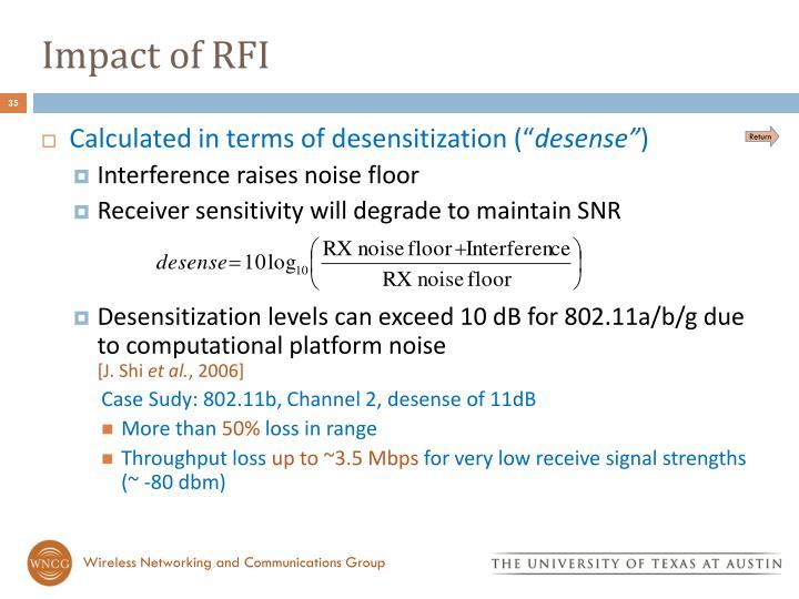 Impact of RFI