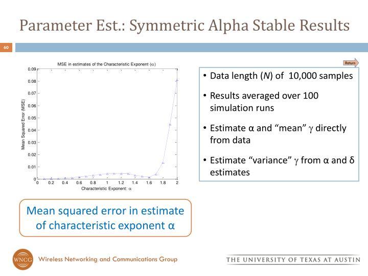 Parameter Est.: Symmetric Alpha Stable Results