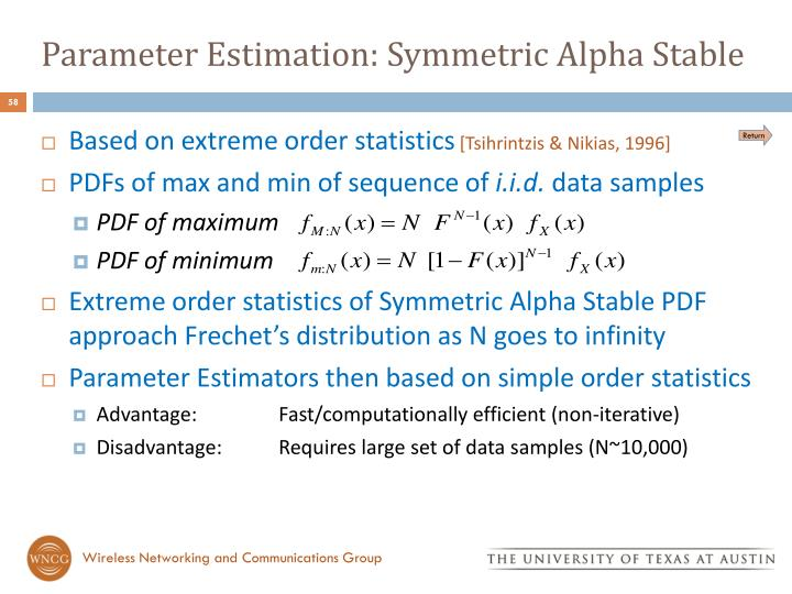 Parameter Estimation: Symmetric Alpha Stable