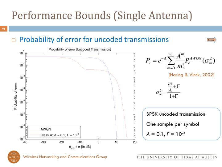 Performance Bounds (Single Antenna)