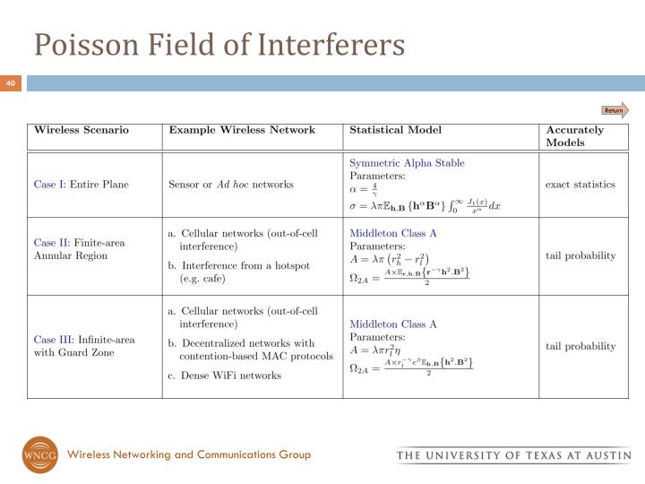 Poisson Field of Interferers