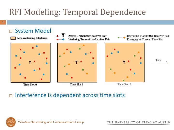 RFI Modeling: Temporal Dependence