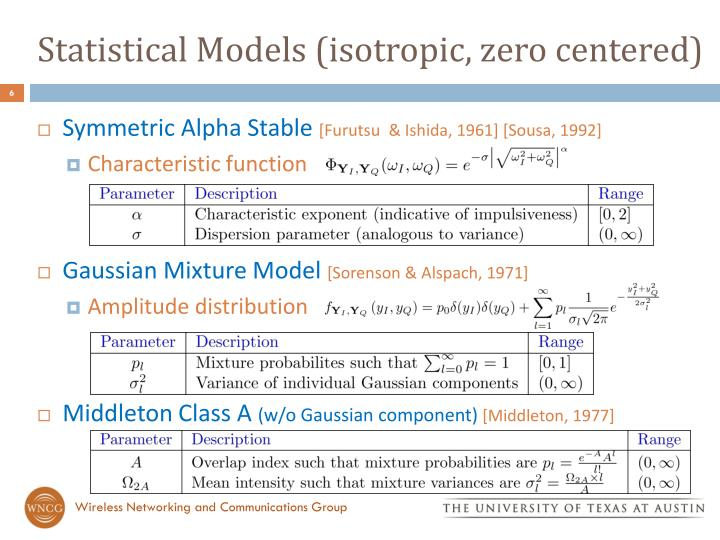 Statistical Models (isotropic, zero centered)