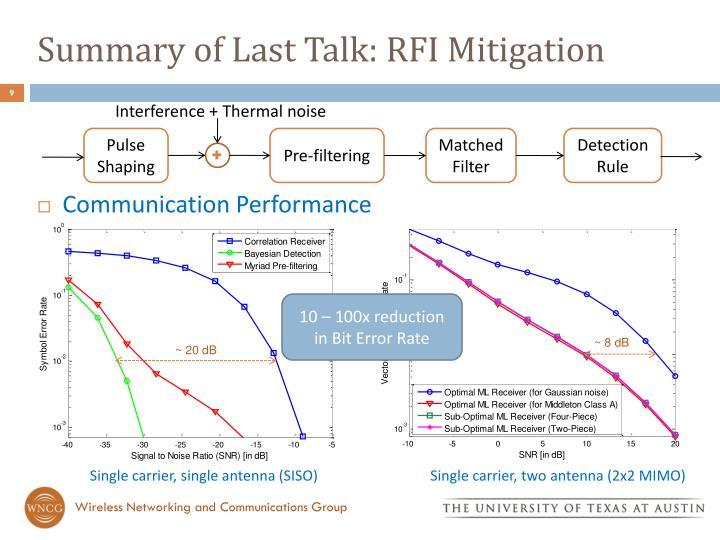 Summary of Last Talk: RFI Mitigation