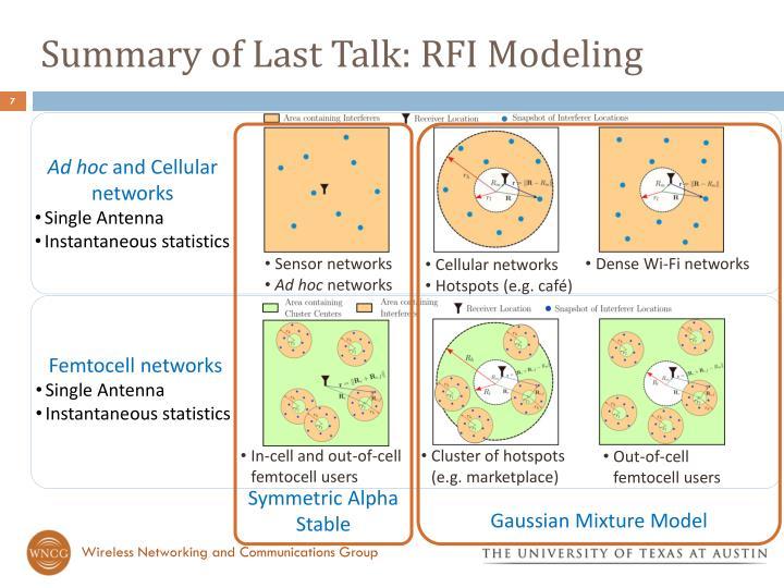 Summary of Last Talk: RFI Modeling