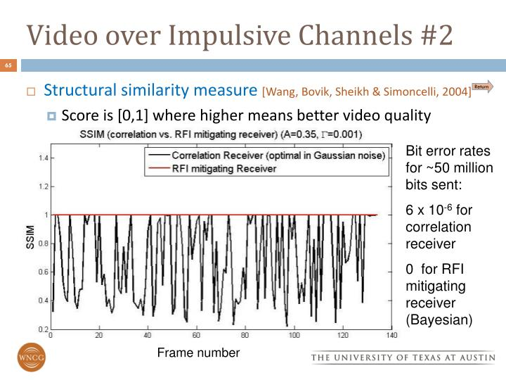 Video over Impulsive Channels #2